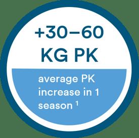 PK increase