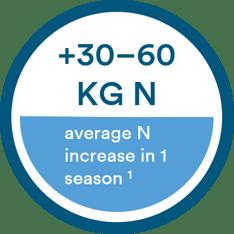n increase
